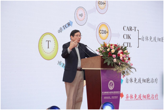 Prof. Zhinan Yin, Dean of Biomedical Translational Research Institute of Jinan University --- Preliminary clinical trial of allogeneic gamma delta T cells for malignant tumors and drug-resistant infection